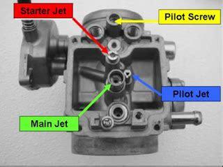 Arga Karburator Rking by November 2012 Motorcycle Part