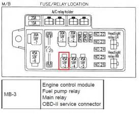 similiar f fuel pump relay keywords 2001 ford f 150 fuse box diagram