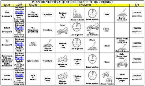 d駸serte cuisine plan de nettoyage et d駸infection cuisine 28 images impressionnant plan de