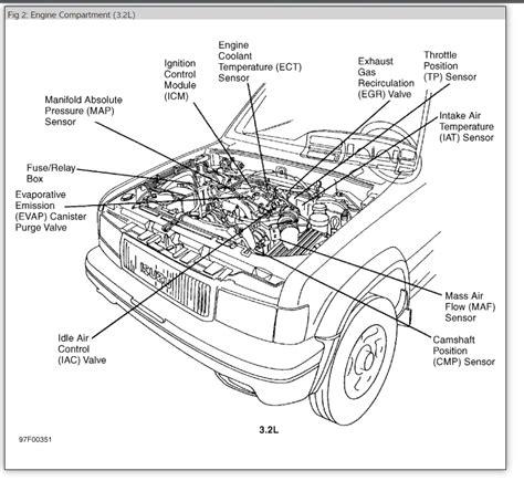 fuse box diagram electrical problem  cyl  wheel