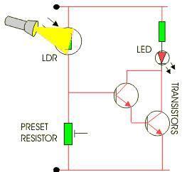 Light Dependent Resistor Circuit Download Scientific