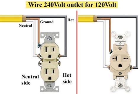 wiring a 120v outlet wire 240v outlet for 120v jpg 631 215 426 pixels electrical