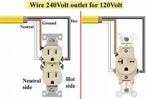240v Outlet To 120v