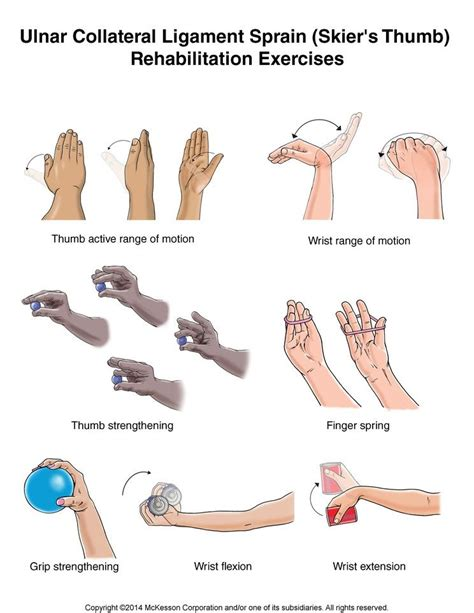 summit medical group skiers thumb ulnar collateral