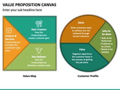 Value Proposition Canvas PowerPoint Template - PPT Slides ...