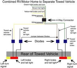 Recommended Tow Bar Wiring For Chevrolet Tracker