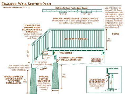 vulcraft deck design exle city of golden valley mn home project guidelines decks