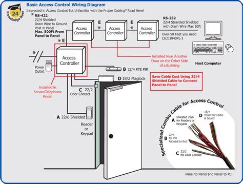 alarm cctv distribution inc