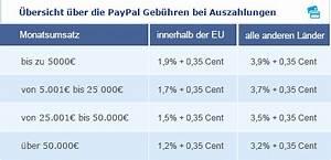 Gebühren Paypal Berechnen : online einkaufen bezahlen im internet paypal de ~ Themetempest.com Abrechnung