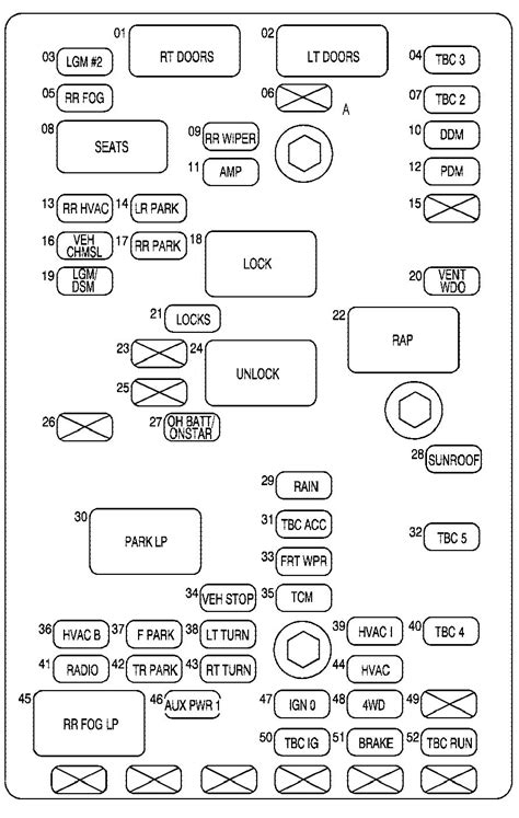 2006 Gmc Fuse Box Wiring Diagram by 06 Envoy Wiring Diagram Wiring Diagram