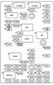 2002 Chevy Trailblazer Interior Fuse Box Diagram