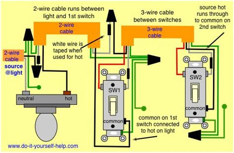 switch wiring diagram source  light