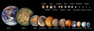The Large Picture Blog: The Solar System...to Scale