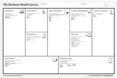 What is a Business Model ? - remo-knops.com
