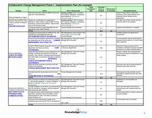 project implementation plan template vertola With it implementation plan template