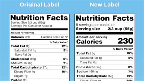 fda nutrition label fda announces nutrition label change in 20 years abc news