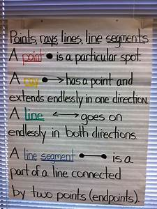 Writer S Workshop Anchor Charts 1000 Images About Common Core Geometry Resources On