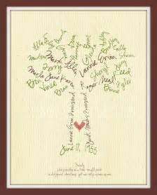 Family Tree Gift Idea