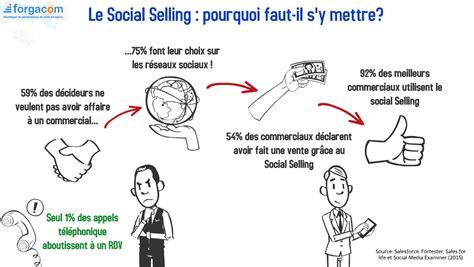 changement de si鑒e social social selling et transformation numérique la conduite du changement ultraviolet agency