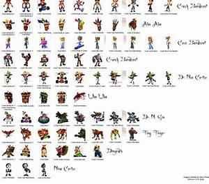 Crash Bandicoot Character Design Evolution   Crash ...