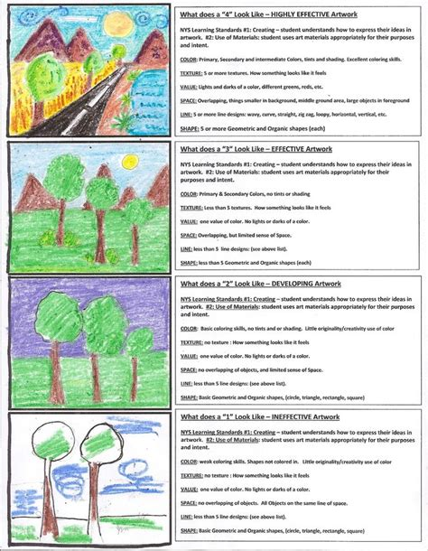 art    heart art rubric  elem art achievement