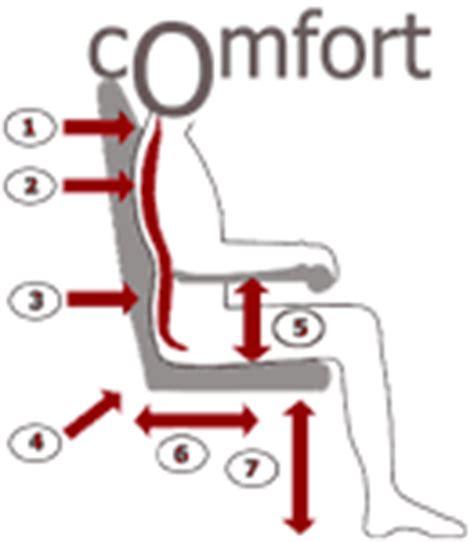 relaxstoel op maat home comfort fauteuils