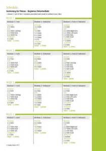 Swim Training Workouts