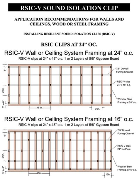 Ceiling Joist Span 2x4 by Rsic V Sound Isolations