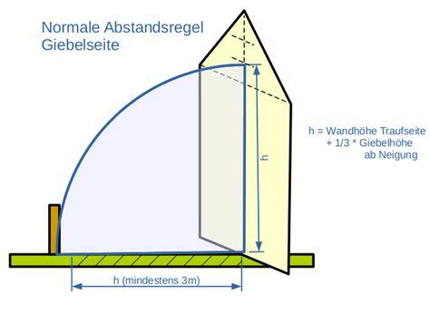 abstandsflächen bayern berechnen abstandsfl 228 chen unsere nummer 1