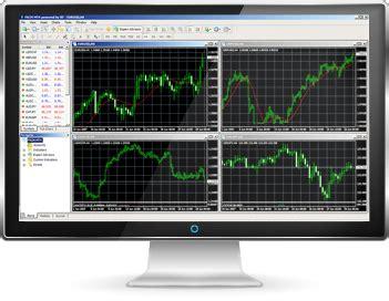 forex trading platform free metatrader 4 forex trading platform fxcm uk