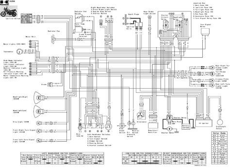 Historias Manuales Salva Esquemas Electricos