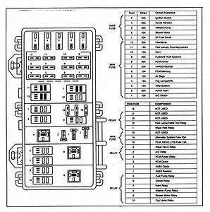 0baef0 2002 Mazda B3000 Fuse Box Diagram