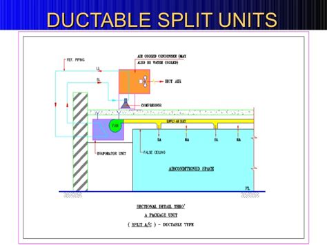 Carrier Ductable Wiring Diagram