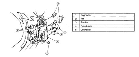 Mazda Protege Fuse Panel Auto Box Diagram
