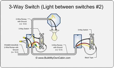 switch wiring diagram unmasa dalha