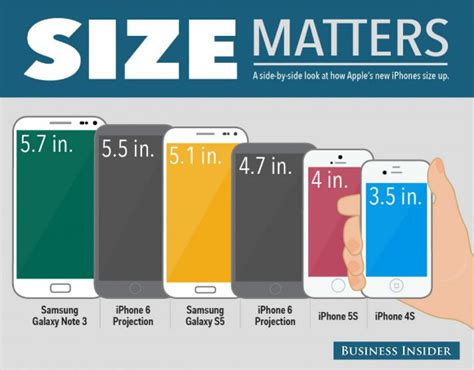 new iphones coming out larger iphone 6 may not be released news for samsung