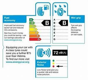 Etiquette Energie Voiture : les pneumatiques auront leur tiquette nergie photo 1 l 39 argus ~ Medecine-chirurgie-esthetiques.com Avis de Voitures