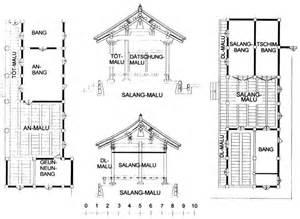 harmonious style home plans sustainability free text zero emission buildings