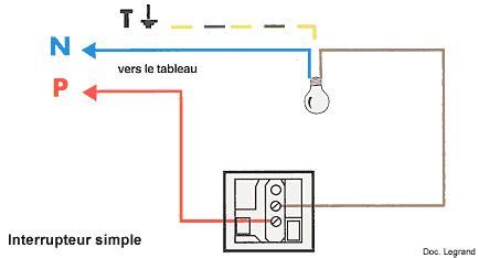 brancher une le sur un interrupteur brancher une le d ext 233 rieur sur un interrupteur forum d entraide