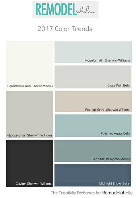 paint color trends for 2017 remodelaholic a paint