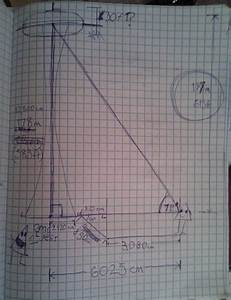 Measuring The Space Needle  Or Why Triangles Are Awesome