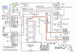 Designing A Lifepo4 Battery System Part 3 - System Design