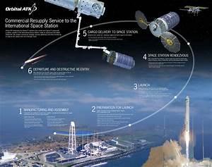Orbital ATK Antares 'Return to Flight' ISS Launch ...