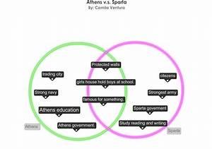 Athens Vs Sparta Venn Diagram