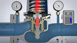 Limiteur De Pression : r gulateur de pression d15s g n ralit s honeywell home ~ Melissatoandfro.com Idées de Décoration