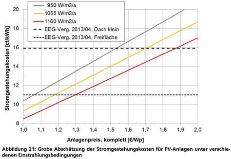 Aktuelle Fakten Zur Photovoltaik In Deutschland by Strom Selbst Erzeugen Beweggrund F 252 R Pv Anlage