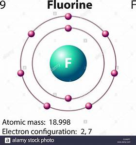Diagram Representation Of The Element Fluorine