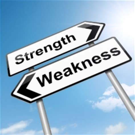 Strength And Weakness In by 25 Questions To Pinpoint Your Strategy E4 Design