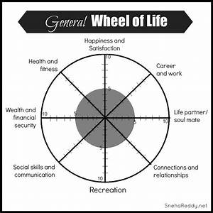 17 best images about medicine wheel on pinterest With medicine wheel template