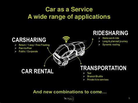 Car As A Service by Car As A Service A Booming Portfolio Of Services To